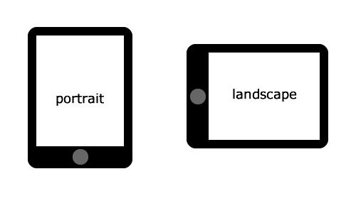 iPhone/iPadで向きを検出する