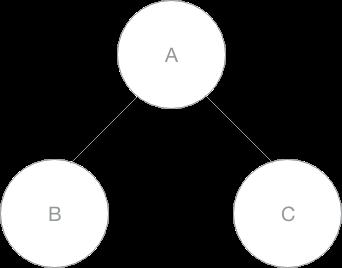 componentパターン